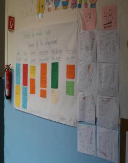 Mural fase de diagnóstico 4º curso de Primaria